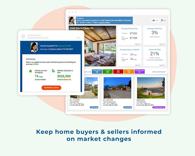Keep home buyers & sellers informed on market changes Previous