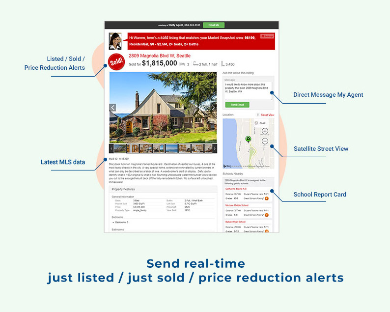 Send real-time just listed-just sold-price reduction alerts