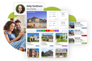 Real Estate CRM with Automated Marketing