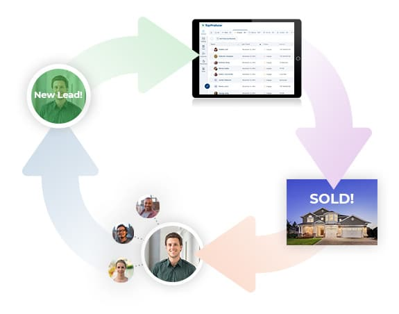 Optimize your real estate process with one database